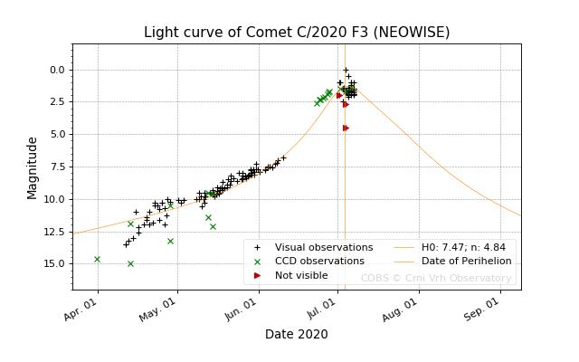 Comète C/2020 F3 NEOWISE Image_11