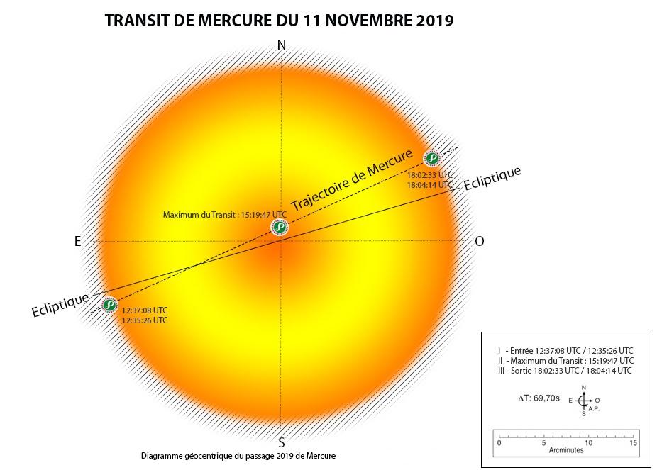 TRANSIT DE MERCURE lundi 11 novembre 2019 à Saucats  Transi14