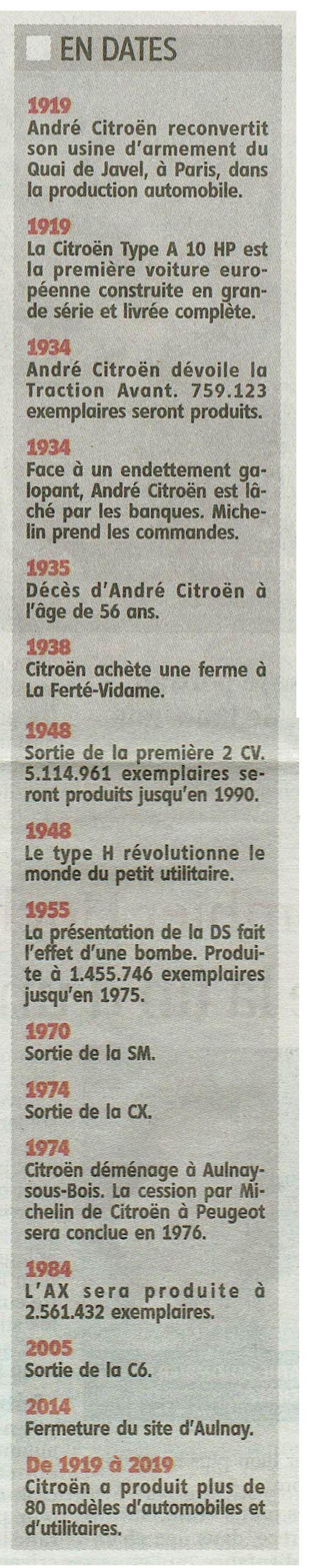 Les 100 ans de Citroen - Page 3 423