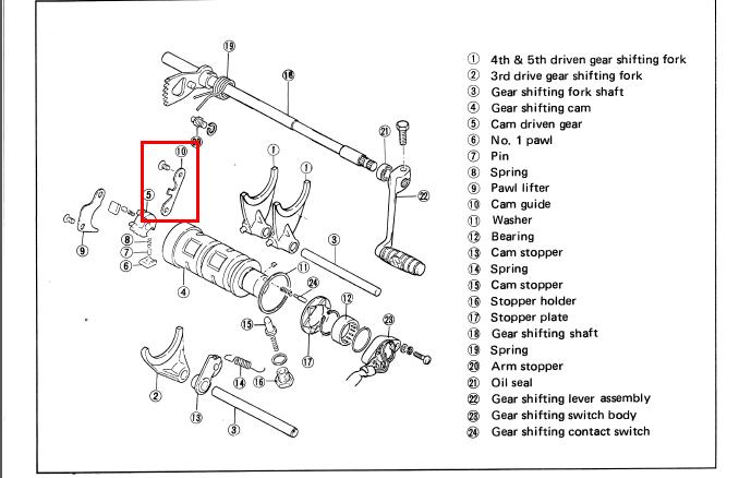 Mecanisme de selection de vitesse sur 1100 GSX EFE  Captur11