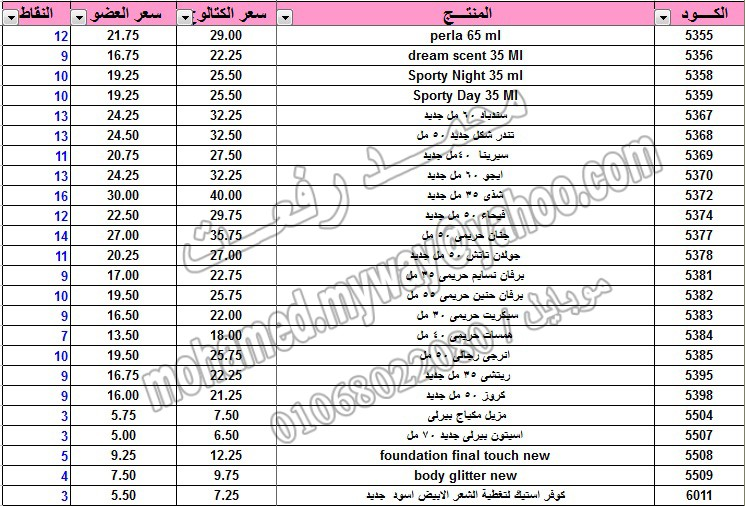 قائمة أسعار منتجات ماي واي في كتالوج يناير 2015 ~~ بسعر الكتالوج ... بسعر العضويه ... عدد النقاط ~~   10_o10