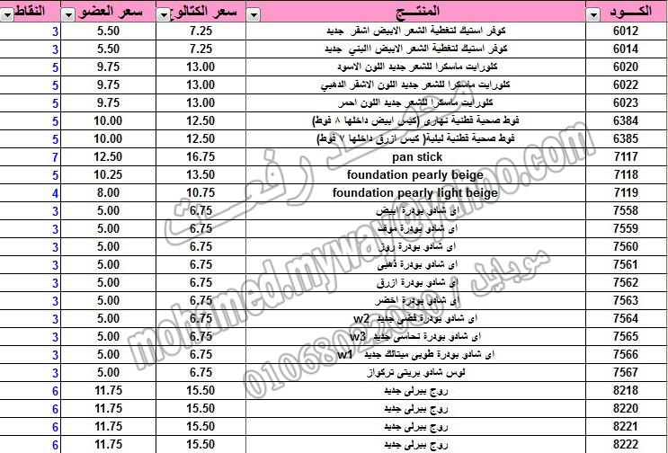 قائمة أسعار منتجات ماي واي في كتالوج يناير 2015 ~~ بسعر الكتالوج ... بسعر العضويه ... عدد النقاط ~~   11_o10