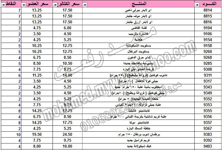 قائمة أسعار منتجات ماي واي في كتالوج يناير 2015 ~~ بسعر الكتالوج ... بسعر العضويه ... عدد النقاط ~~   14_o10