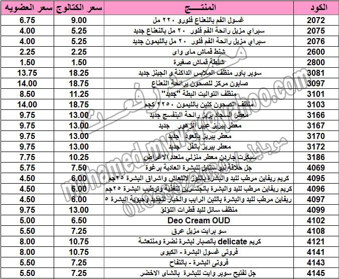 قائمة أسعار منتجات ماي واي في كتالوج مارس 2015  ~~ بسعر الكتالوج ... بسعر العضويه ^_^ 14_o12