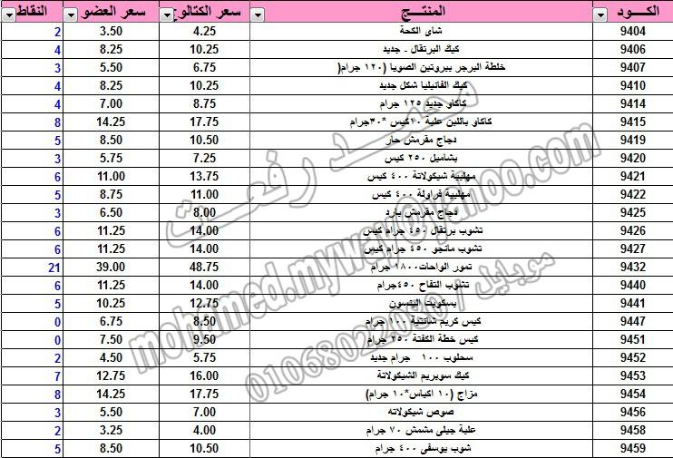 قائمة أسعار منتجات ماي واي في كتالوج يناير 2015 ~~ بسعر الكتالوج ... بسعر العضويه ... عدد النقاط ~~   15_o10