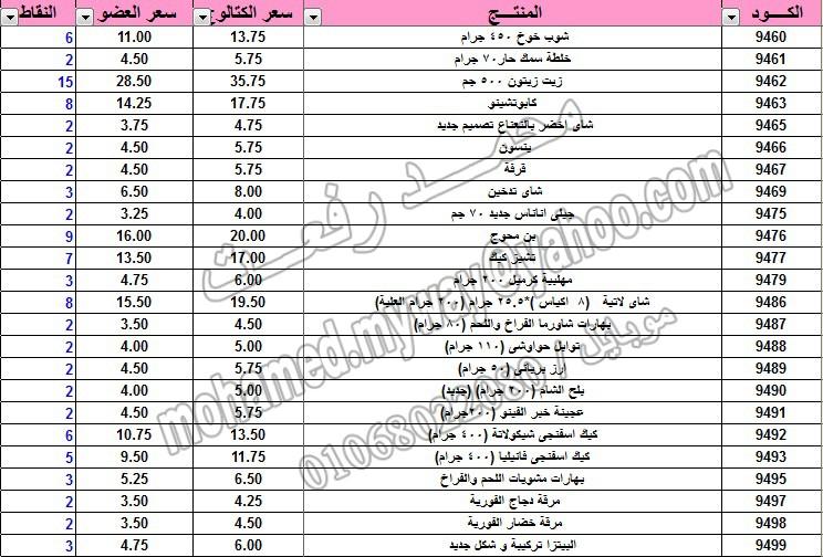 قائمة أسعار منتجات ماي واي في كتالوج يناير 2015 ~~ بسعر الكتالوج ... بسعر العضويه ... عدد النقاط ~~   16_o10
