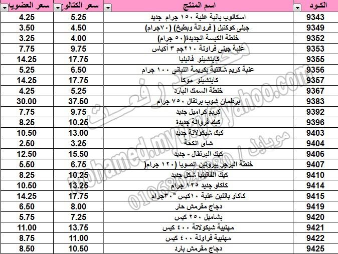 قائمة أسعار منتجات ماي واي في كتالوج فبراير 2015  ~~ بسعر الكتالوج ... بسعر العضويه ^_^ 18_o10
