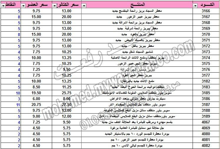 قائمة أسعار منتجات ماي واي في كتالوج يناير 2015 ~~ بسعر الكتالوج ... بسعر العضويه ... عدد النقاط ~~   5_o10