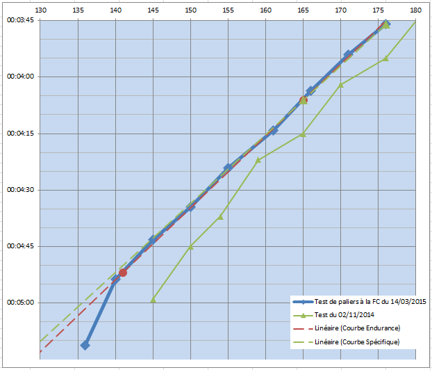 Seb35 ---) objectif trail estival (20 km, 1100m D+)  - Page 6 216