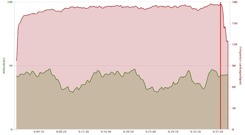 Seb35 ---) objectif trail estival (20 km, 1100m D+)  - Page 4 Captur21