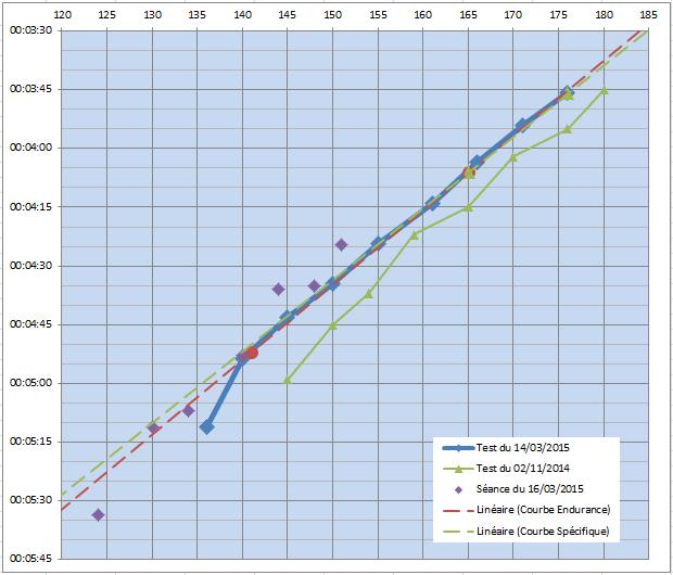 Seb35 ---) objectif trail estival (20 km, 1100m D+)  - Page 6 Captur43