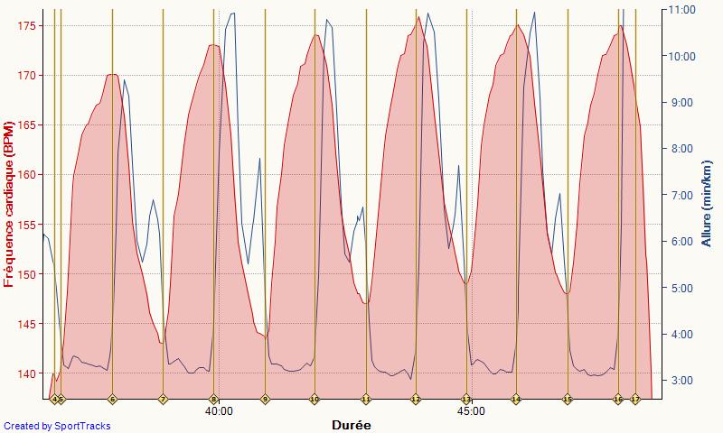 Seb35 ---) objectif trail estival (20 km, 1100m D+)  - Page 5 Course12