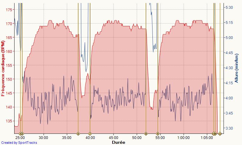 Seb35 ---) objectif trail estival (20 km, 1100m D+)  - Page 5 Course13