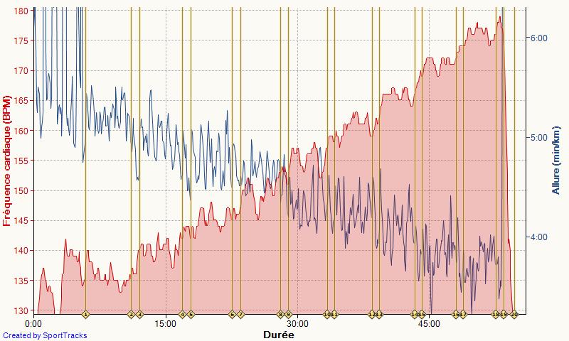 Seb35 ---) objectif trail estival (20 km, 1100m D+)  - Page 6 Course15