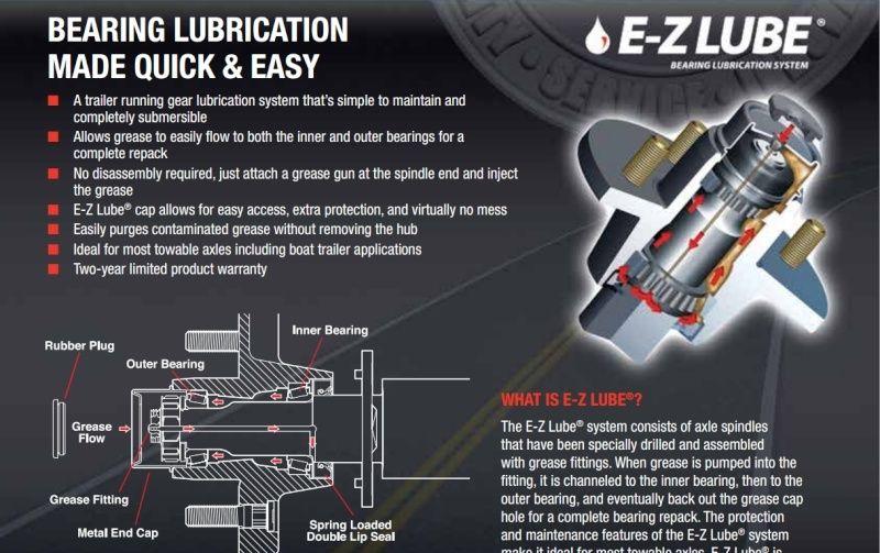 Entretien : Essieux, freins, suspension et châssis   Untitl10
