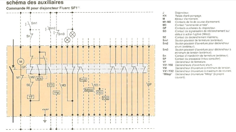 Relais anti pompage pour Disjoncteur HT Access10