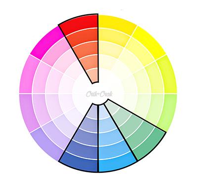 Coloriage : comment choisir les bonnes couleurs ? Art-th13