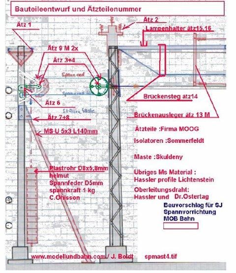Das Munkedal - Oberstdorf - Bahn Projekt 1:45 Ol0610