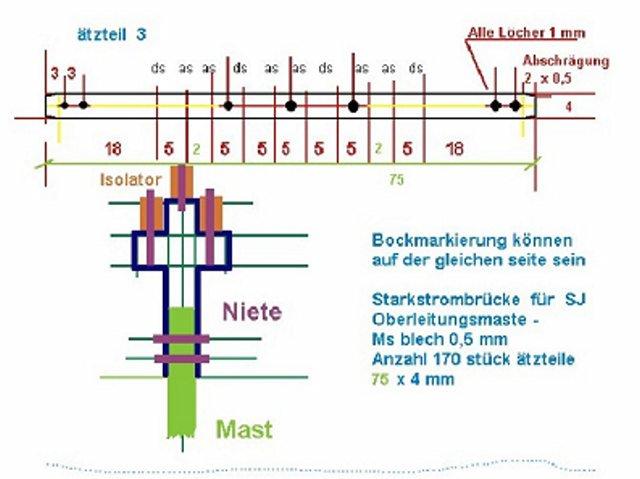 Das Munkedal - Oberstdorf - Bahn Projekt 1:45 Ol0710