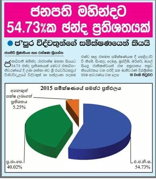 OPINION POLL: Presidential Election 2015 - Page 4 10917110