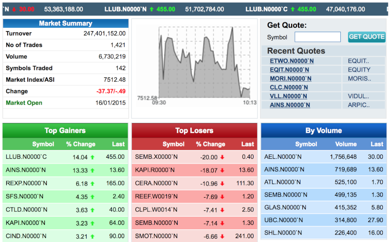Who said market will go up after elections? Can you please answer! - Page 2 Screen15