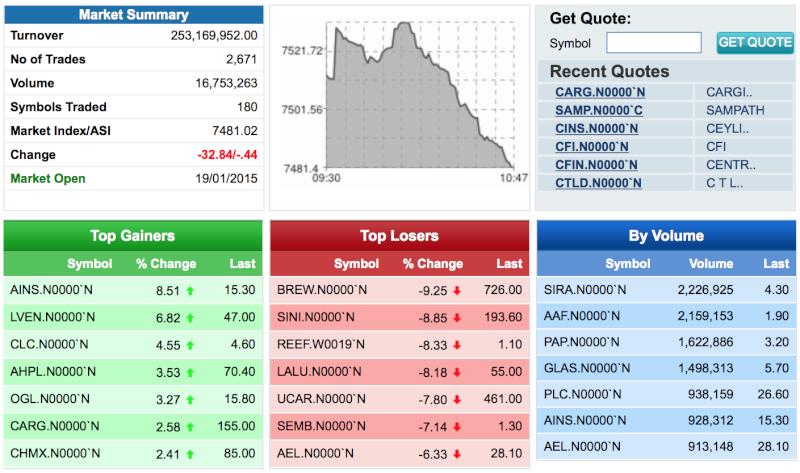 Here we Go again!! Market is falling! Screen18