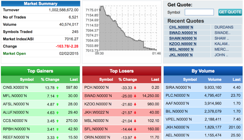 Who said market will go up after elections? Can you please answer! - Page 3 Screen27