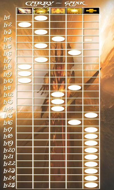 [Guide chọn lọc] Thần Ánh Sáng - Leonidas by fuangel1102 Item_110