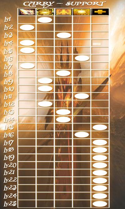 [Guide chọn lọc] Thần Ánh Sáng - Leonidas by fuangel1102 Skill_30