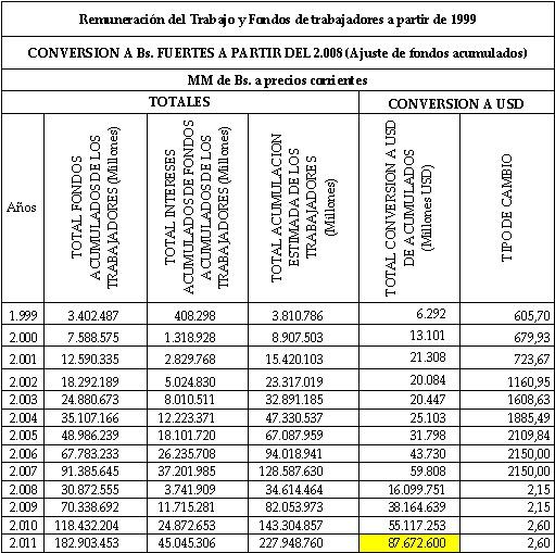 La acumulacion robada a los trabajadores Fondo_12