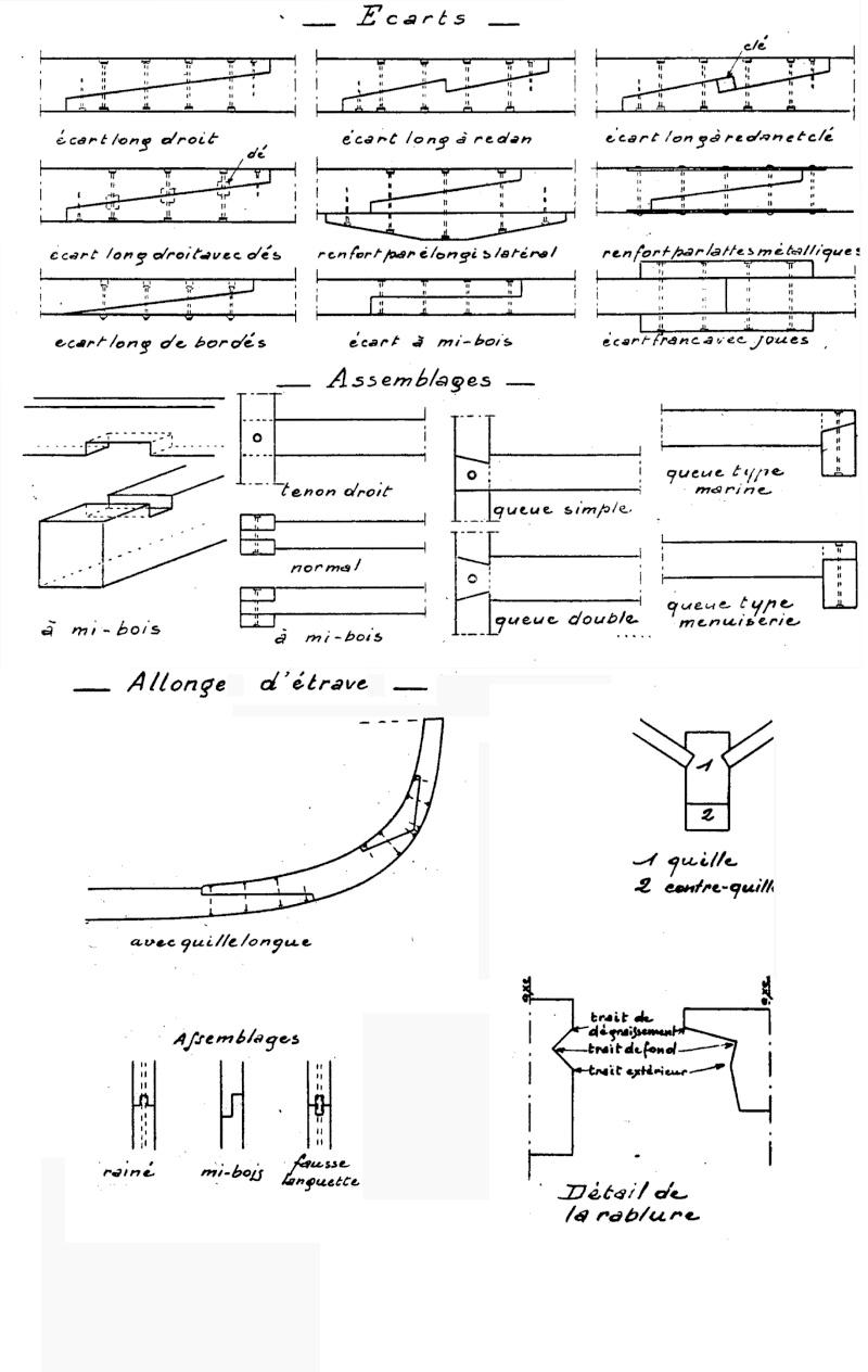 Corvette Amarante 1747 (plan G. Delacroix) de papy piquet  - Page 2 Allong10