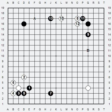 Les 3 Règles de base du Fuseki : Règle 1 3r-2-214