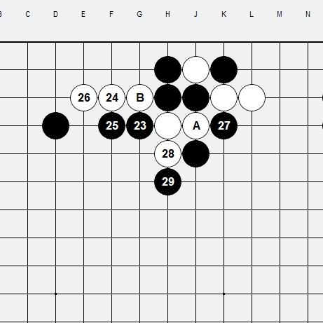 Les 3 Règles de base du Fuseki : Règle 1 3r-2-312
