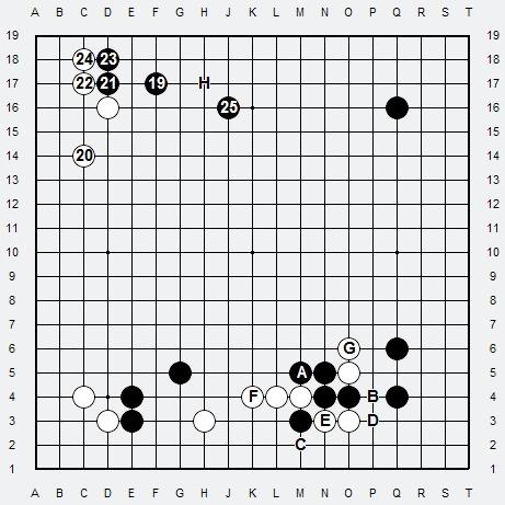 Les 3 Règles de base du Fuseki : Règle 1 3r-3-310