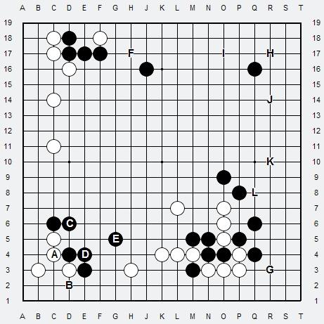Les 3 Règles de base du Fuseki : Règle 1 3r-3-411