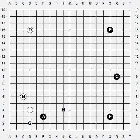 Les 3 Règles de base du Fuseki : Règle 2 3r2-1-18