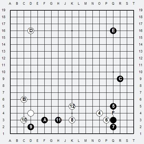 Les 3 Règles de base du Fuseki : Règle 2 3r2-1-19