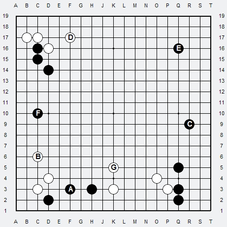 Les 3 Règles de base du Fuseki : Règle 2 3r2-1-20