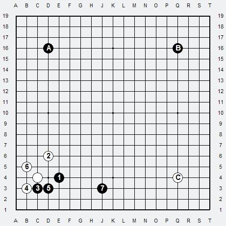 Les 3 Règles de base du Fuseki : Règle 2 3r2-2-14