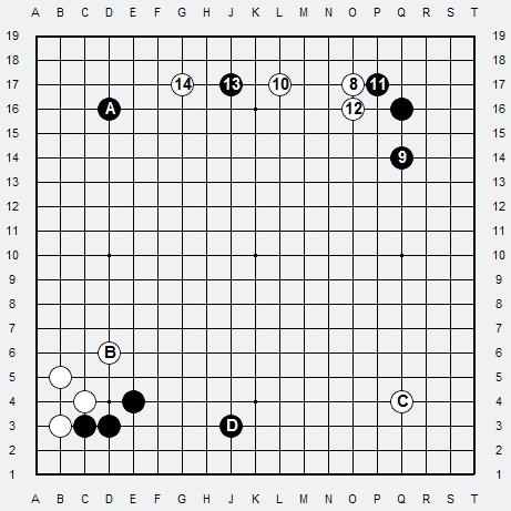 Les 3 Règles de base du Fuseki : Règle 2 3r2-2-16