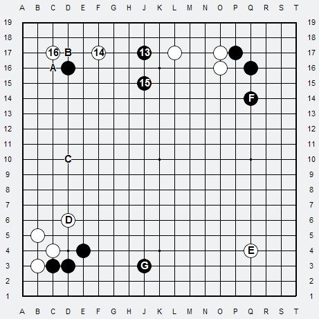 Les 3 Règles de base du Fuseki : Règle 2 3r2-2-17
