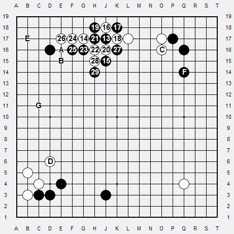 Les 3 Règles de base du Fuseki : Règle 2 3r2-2-21