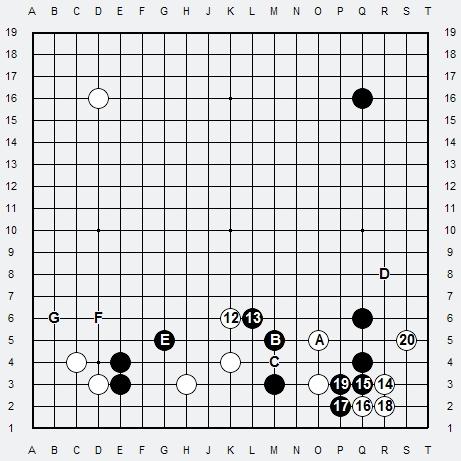 Les 3 Règles de base du Fuseki : Règle 2 3r2-3-15