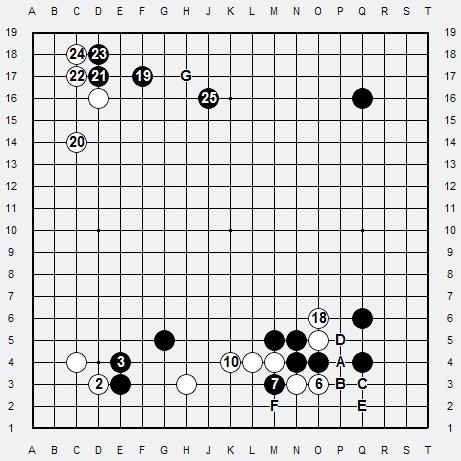 Les 3 Règles de base du Fuseki : Règle 2 3r2-3-16