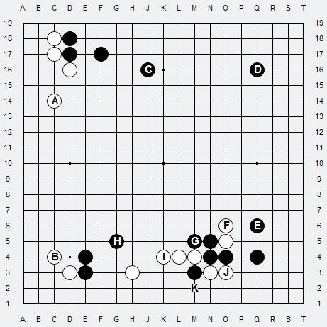 Les 3 Règles de base du Fuseki : Règle 2 3r2-3-17