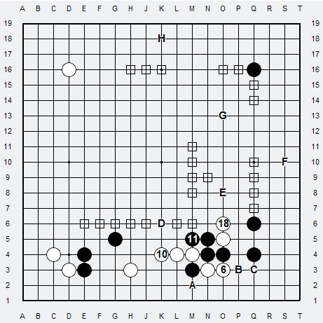 Les 3 Règles de base du Fuseki . Règle 3 3r3-1-14