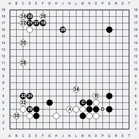 Les 3 Règles de base du Fuseki . Règle 3 3r3-1-15