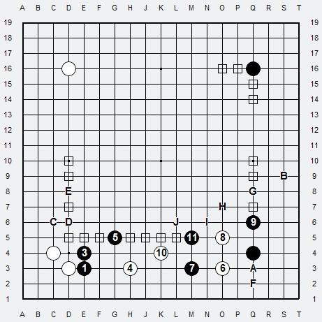 Les 3 Règles de base du Fuseki . Règle 3 3r3-1-23