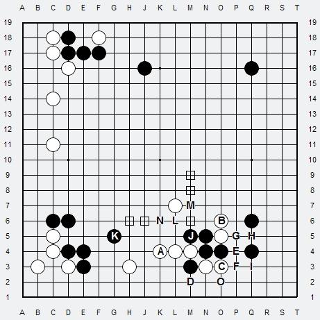 Les 3 Règles de base du Fuseki . Règle 3 3r3-1-24