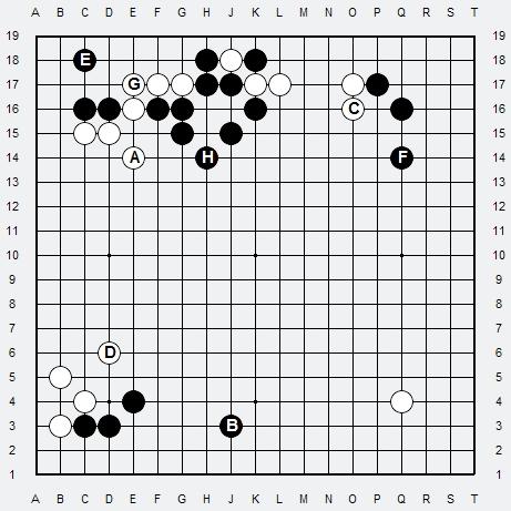 Les 3 Règles de base du Fuseki . Règle 3 3r3-2-22